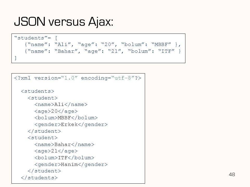 JSON versus Ajax: students = [